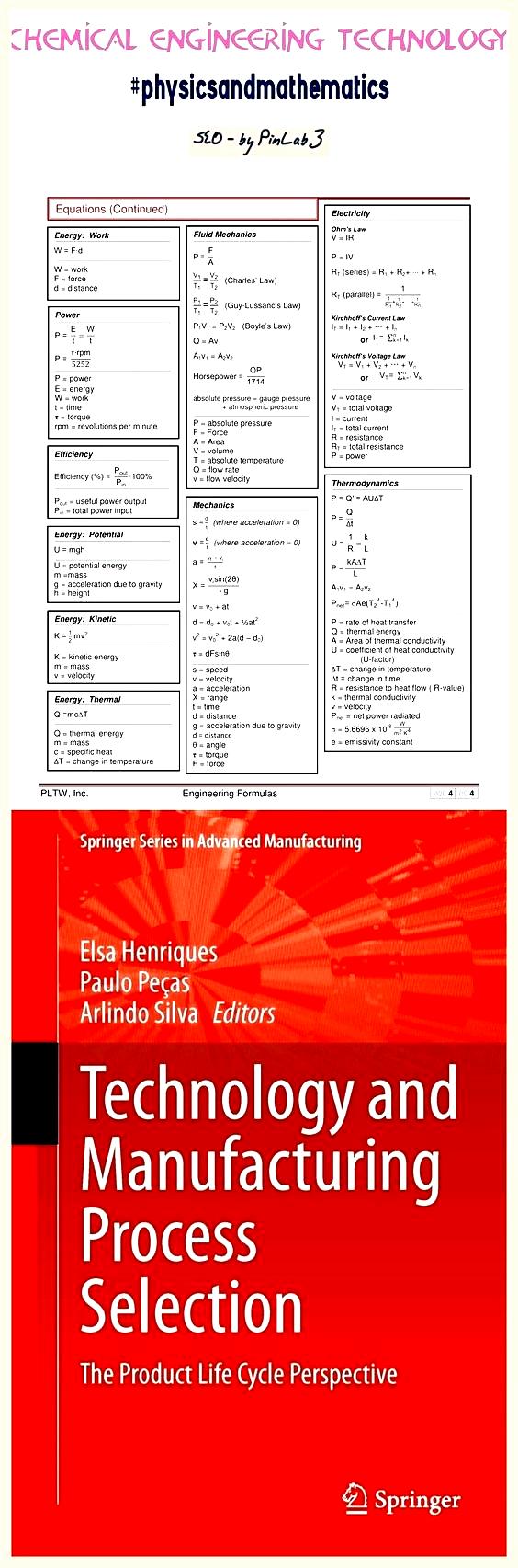 Photo of Physics and mathematics  #chemical #engineer #outfit chemical engineer outfit, c…