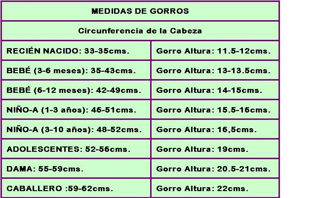Patron Standard Para Gorros De Ninos A Crochet Gorros Ninos