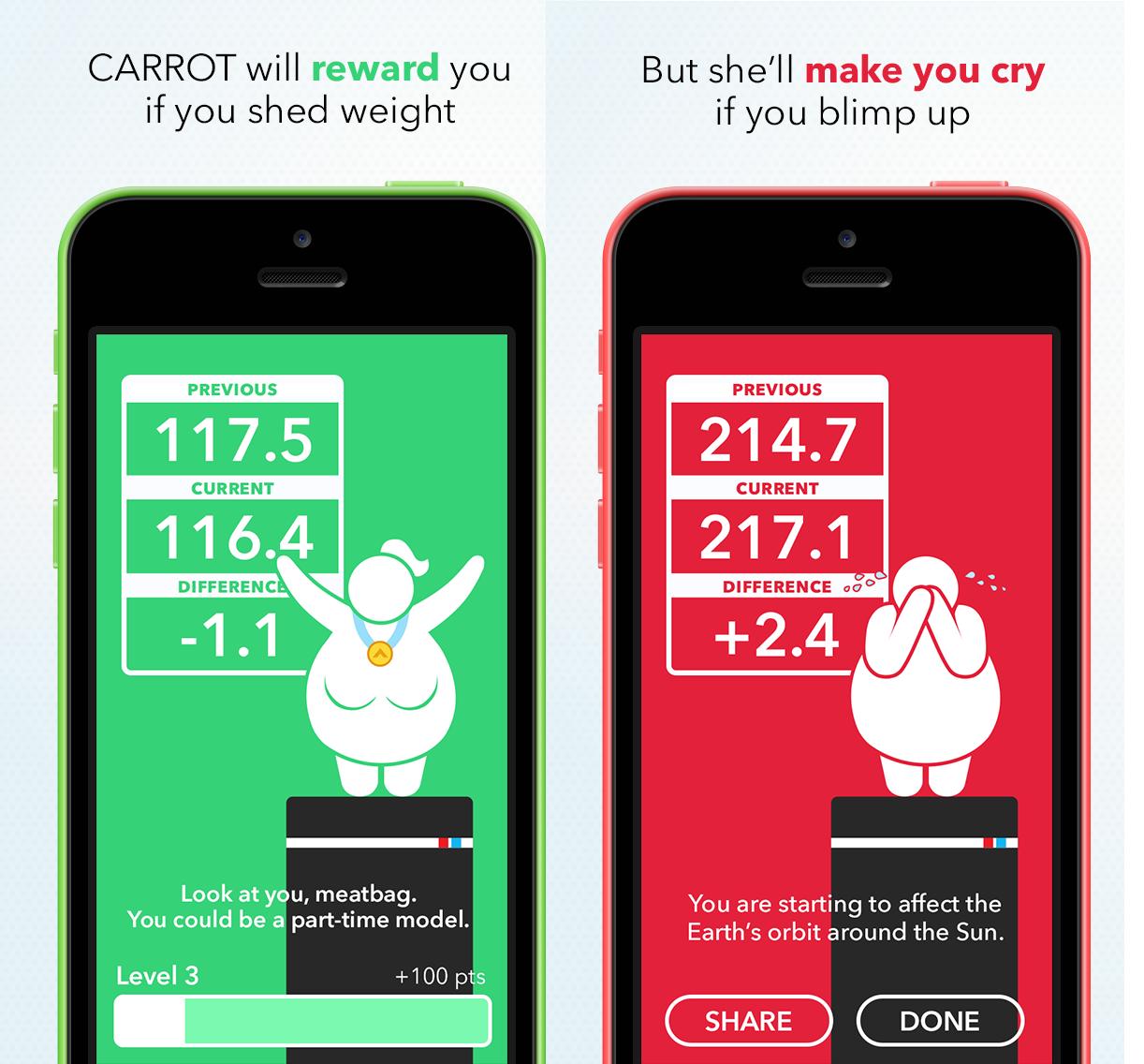 Ios Приложения Для Похудения. Топ-5 приложений для похудения на iphone: лучшие программы для худеющих