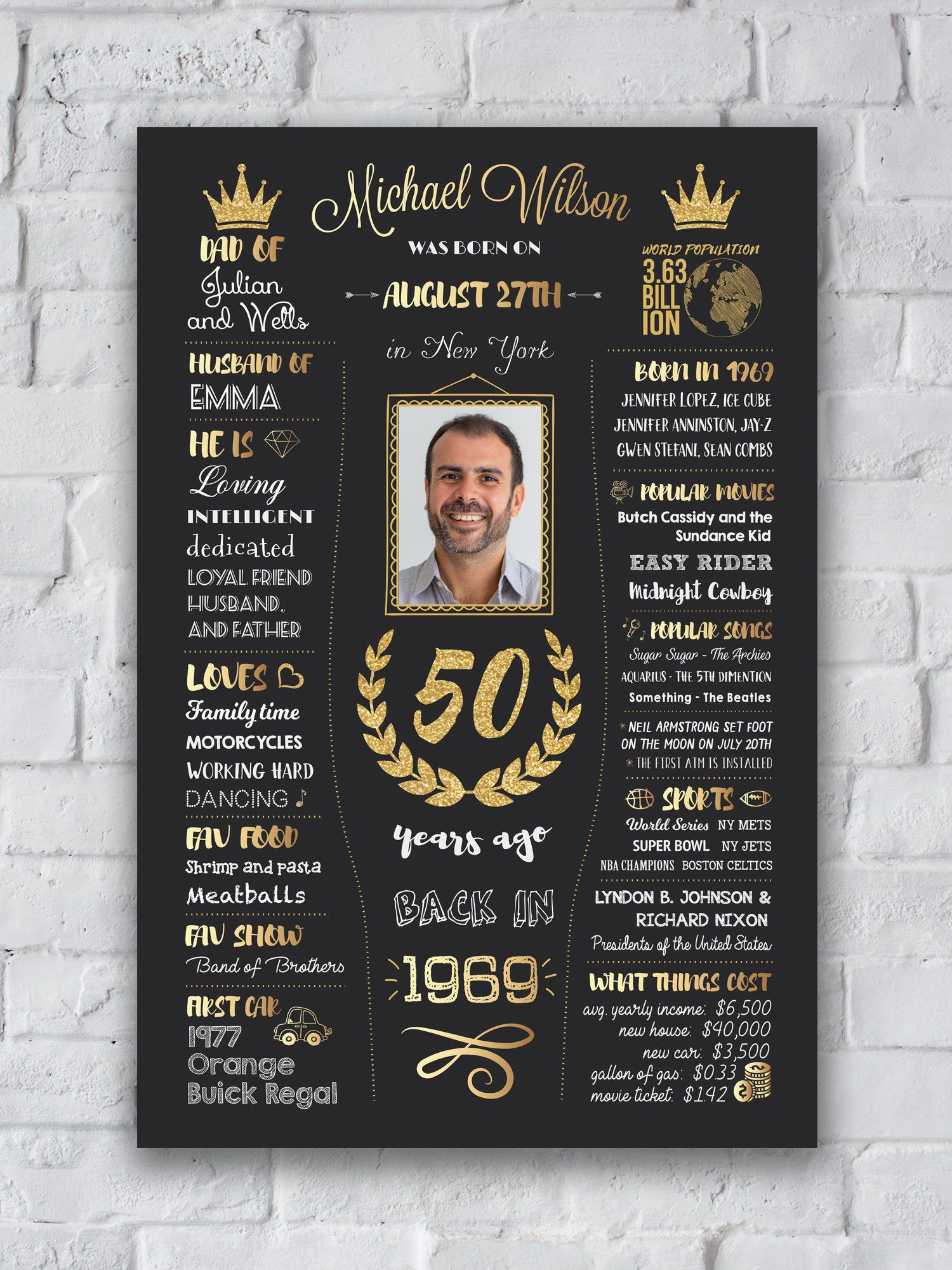50th birthday party decor 50th born in 1971 1971 birthday board 50th birthday sign board printable 50 years old 50th bday gift for men
