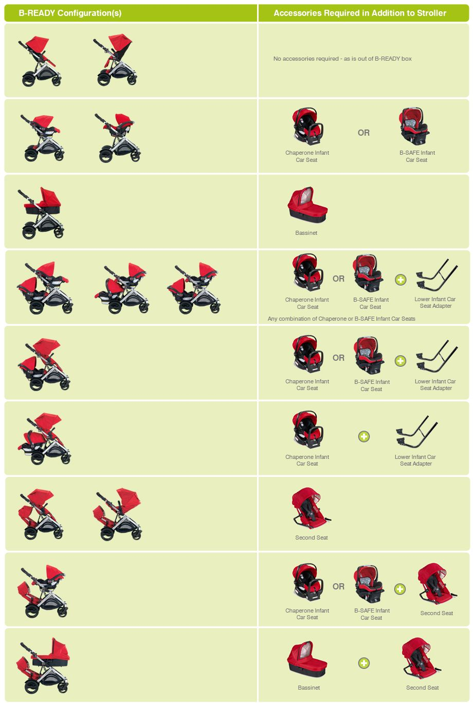 43+ Britax stroller board with second seat information