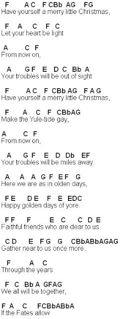 Flute Sheet Music Have Yourself A Merry Little Christmas musica