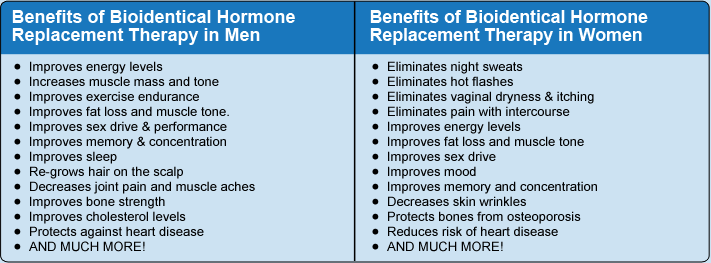 22+ Bioidentical hormone therapy for osteoporosis info