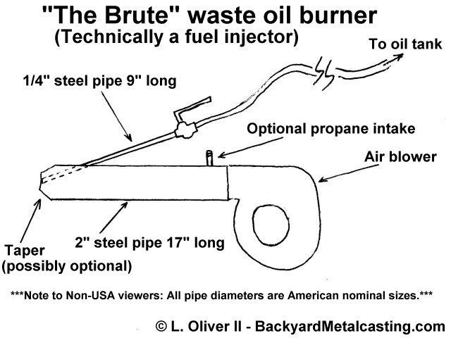 oil fired furnace diagram  circuit wiring and diagram hub •
