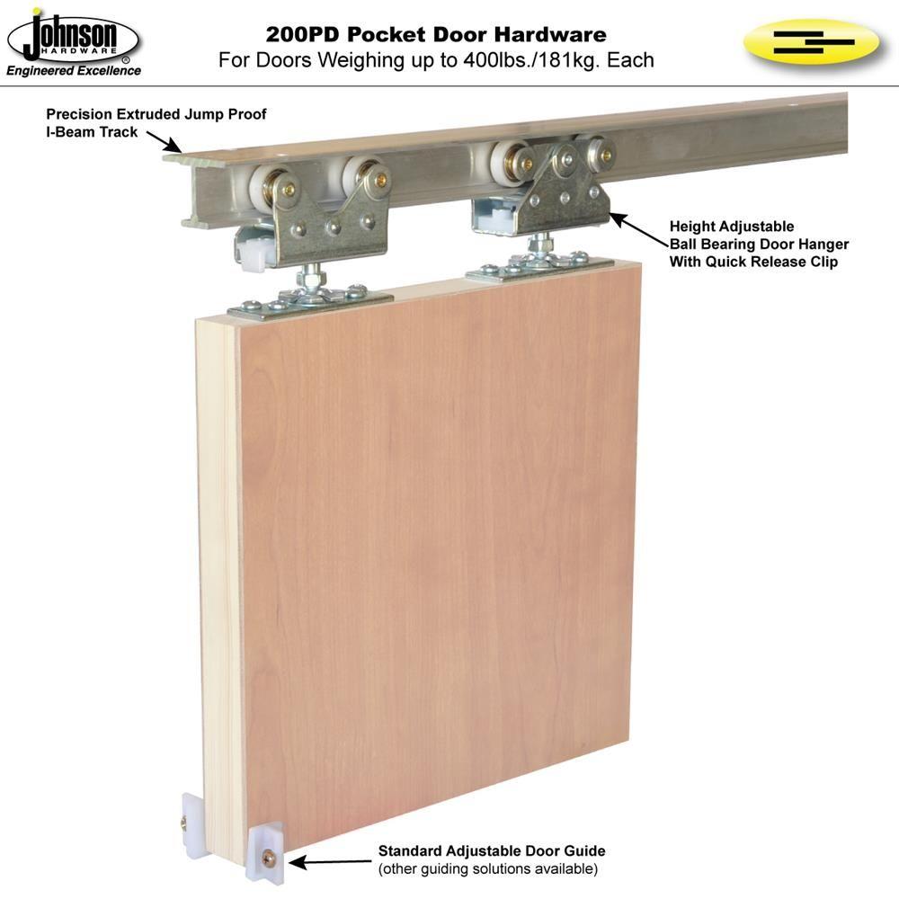 Johnson Pocket Door Track Stop Pocket Doors Pocket Door Track