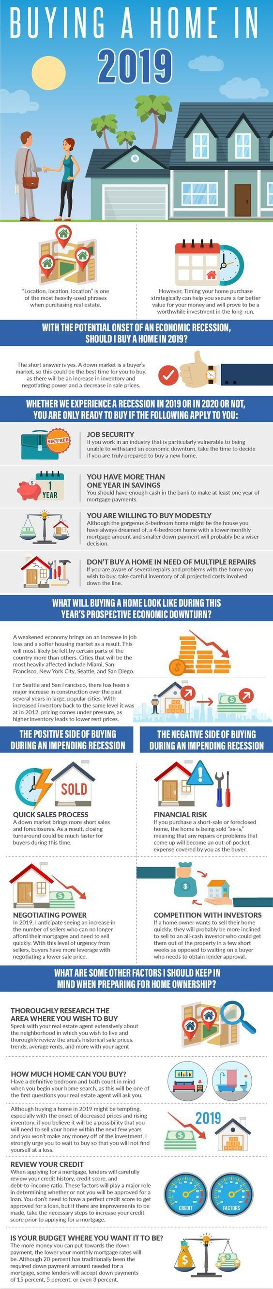 Buying A Home In 2019 Home Buying Real Estate Buying Real Estate Investing