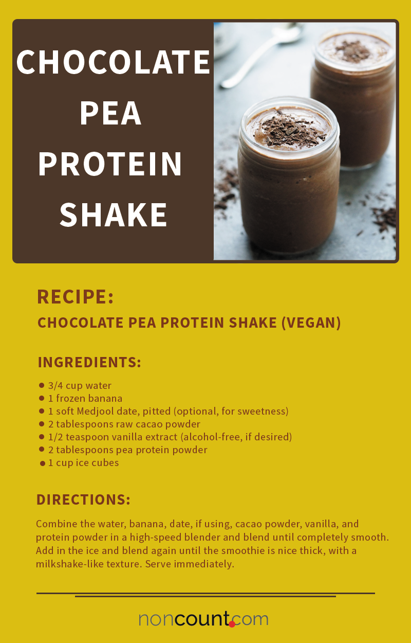 17 Vegan Protein Shake Recipes Noncount Com Vegan Protein Shake Recipes Pea Protein Shake Recipe Shake Recipes
