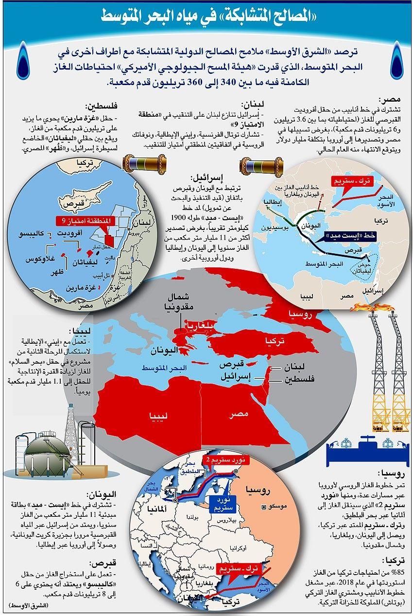 Pin By Waell El Adawy On Everything In 2020 Map Map Screenshot Screenshots
