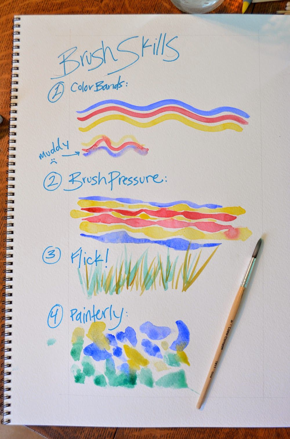 4 Basic Watercolor Brush Strokes Grace Langodn Art Watercolor