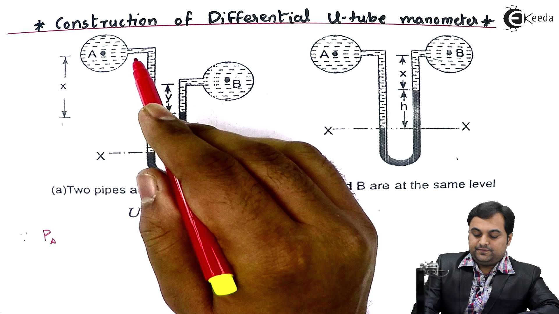 hight resolution of construction description of differential u tube manometer video tuto