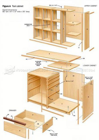 1142 Ultimate Tool Cabinet Plans - Workshop Solutions Plans, Tips ...