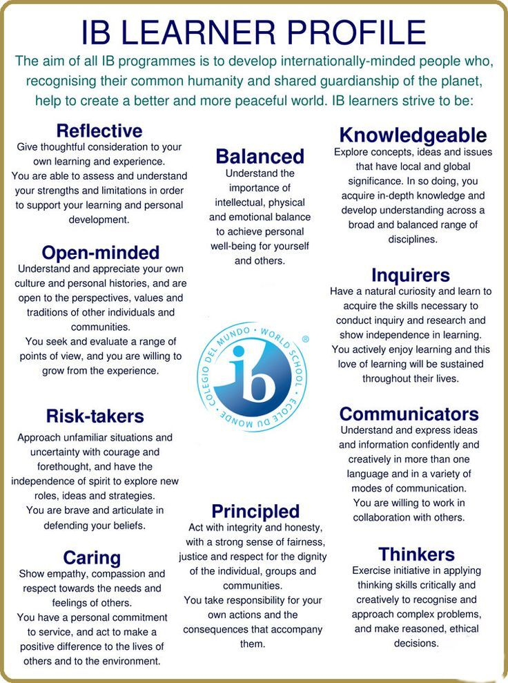 Image result for ib learner profile