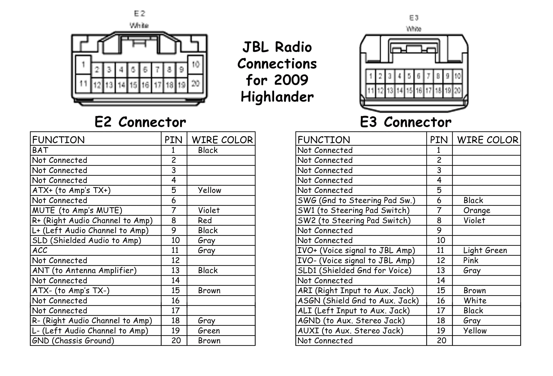 Car Audio Iso Connector Diagram Chevy Radio Diagram