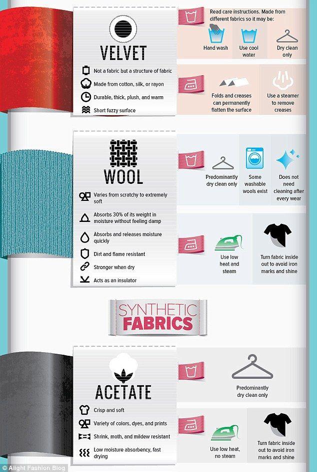 Resultado de imagen para LABEL CARE OF SPANDEX GARMENT | Textile ...