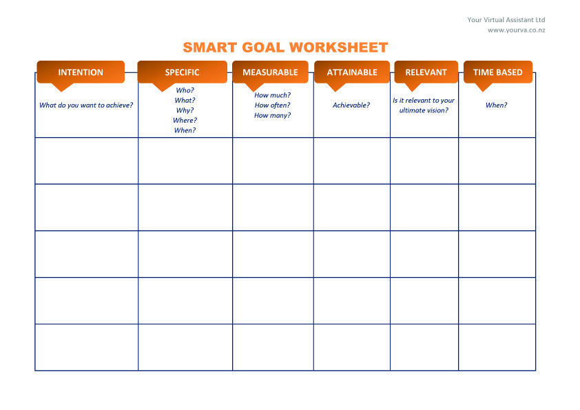 Smart Action Plan Template  Your Va  How To Set Achievable Goals