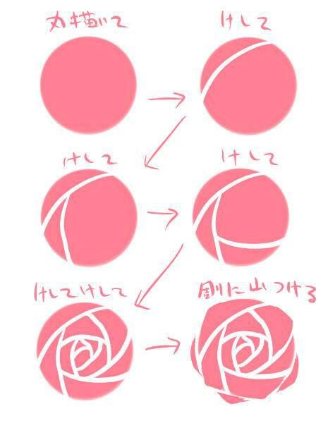 How to draw a rose--this would be good for printmaking ...