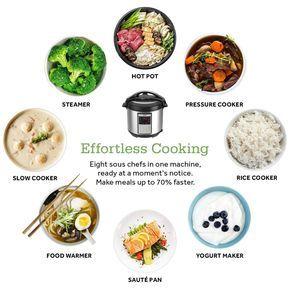 How to make Best Farberware Pressure Cooker Recipes in