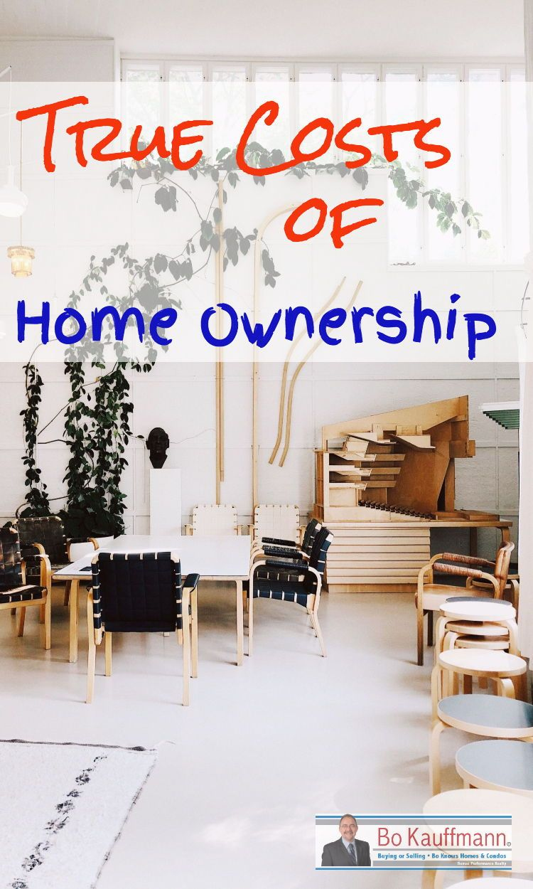 How much does it cost to own a home home ownership costs