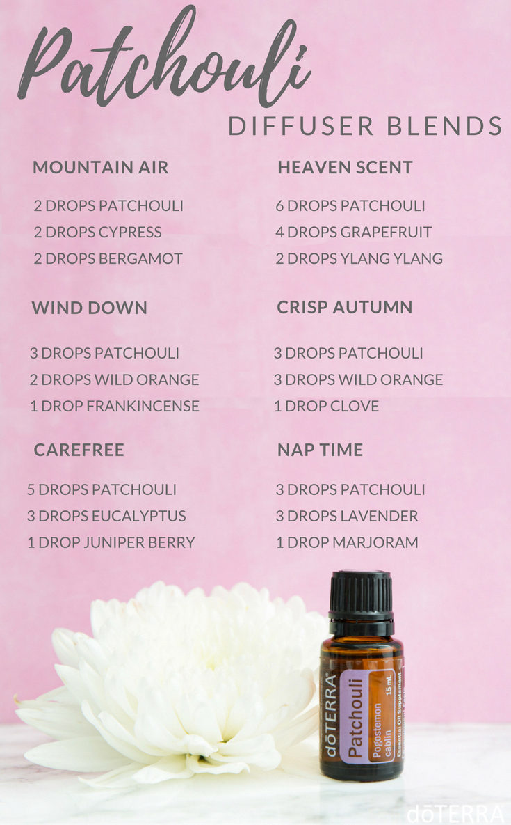 Essential Oil Blending With Images Essential Oils Aromatherapy