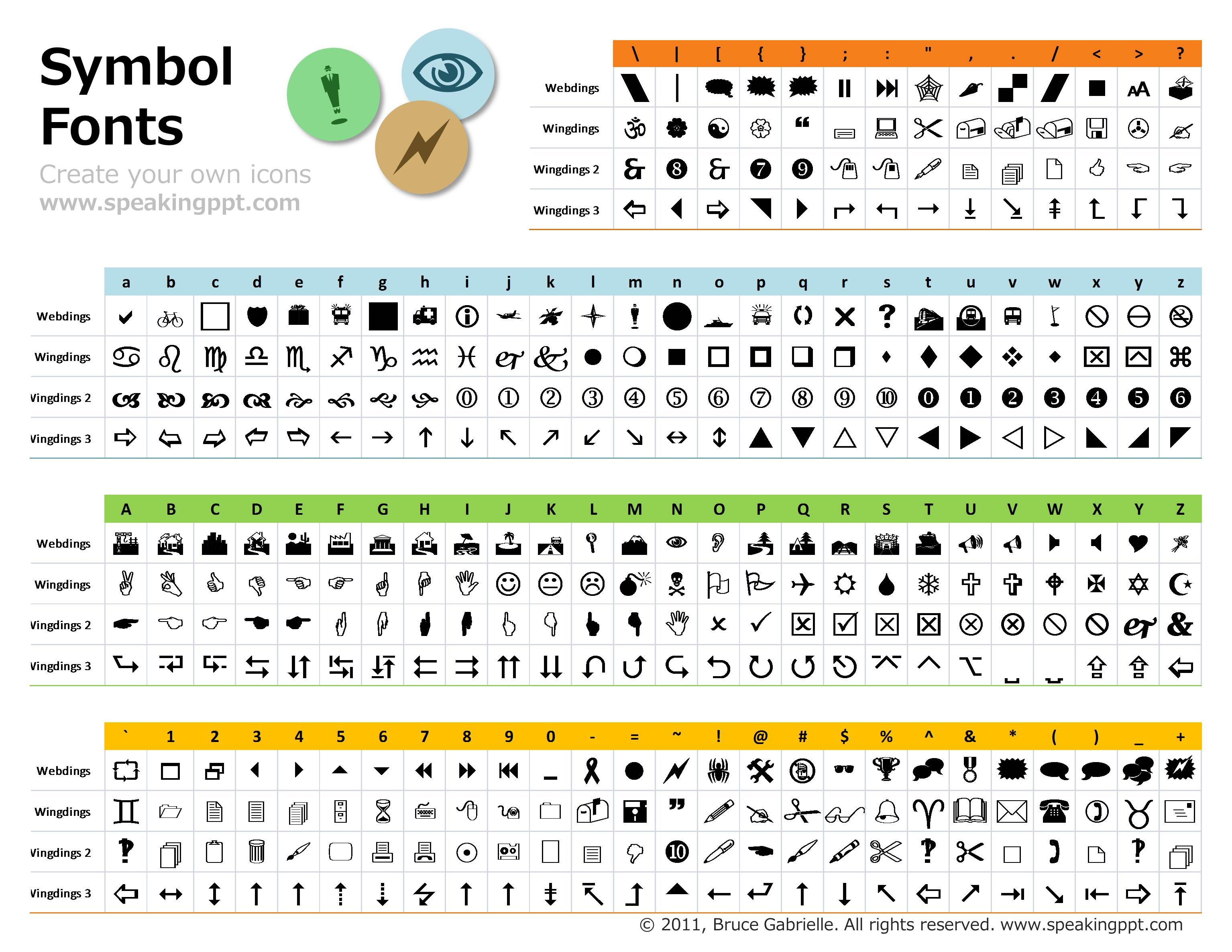 Alphabet and their symbol meaning in Wingding Font For Microsoft – Wingdings Chart