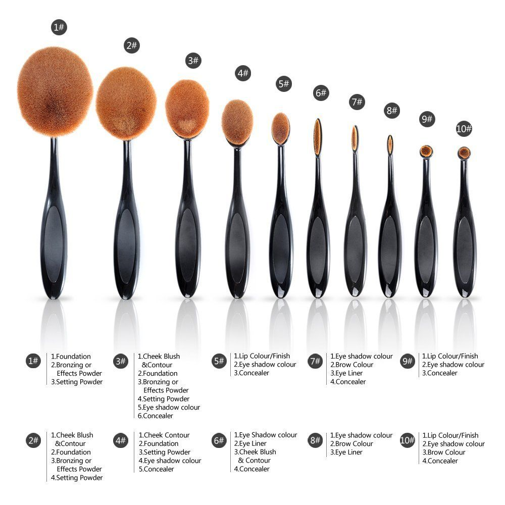 The Oval Brush Set Experience The Color Wheel Gallery