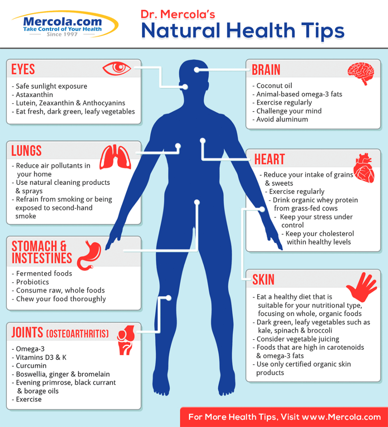 10 Health and Fitness Infographics That You Need T