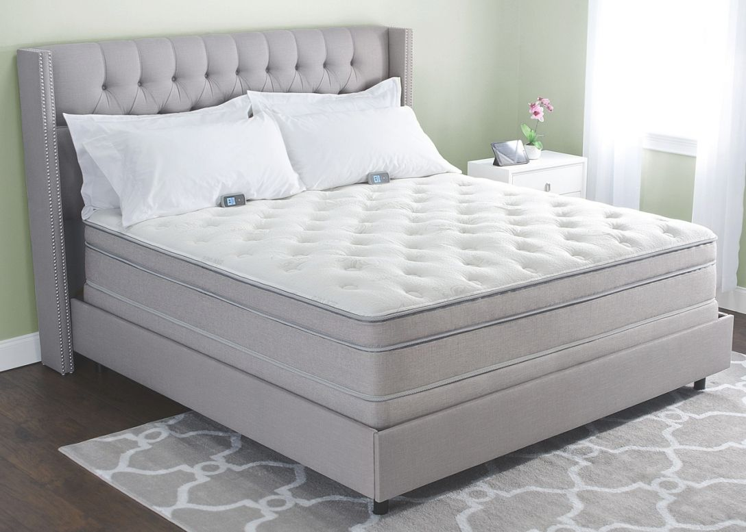 How Much Does A King Size Sleep Number Mattress Cost Sleep