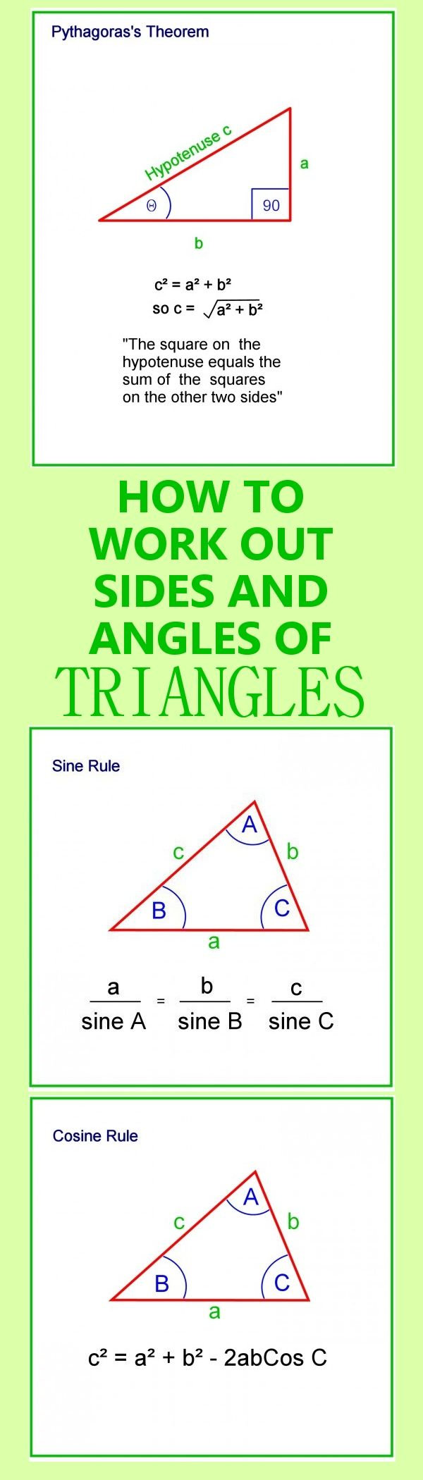 How to Calculate the Sides and Angles of Triangles | Triangle math ...