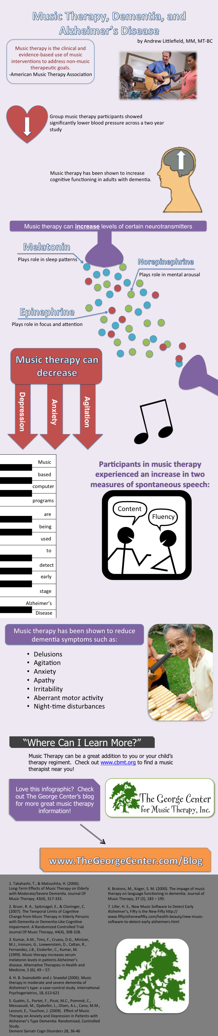 music therapy and dementia Music therapy ideas, resources, etc, for older adults | see more ideas about music therapy, dementia care and therapy ideas.
