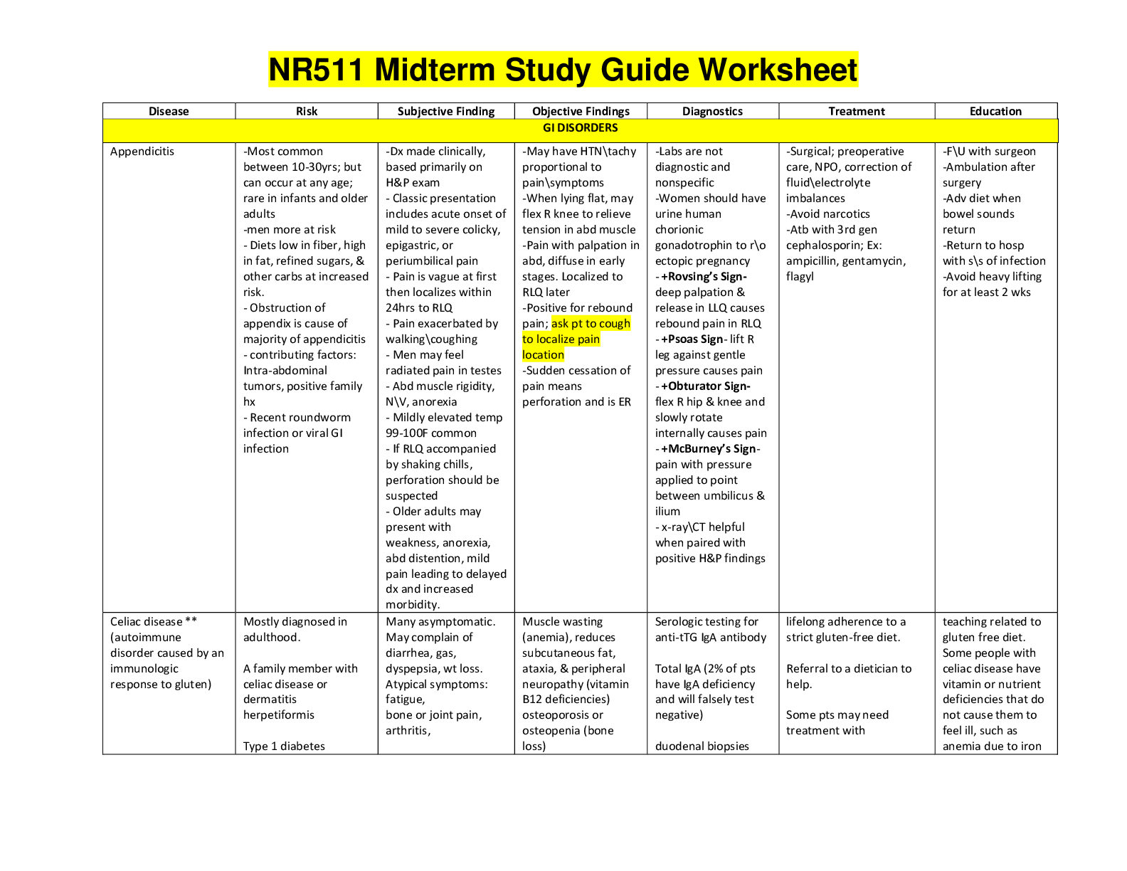 Nr 511 Completed Midterm Study Guide In