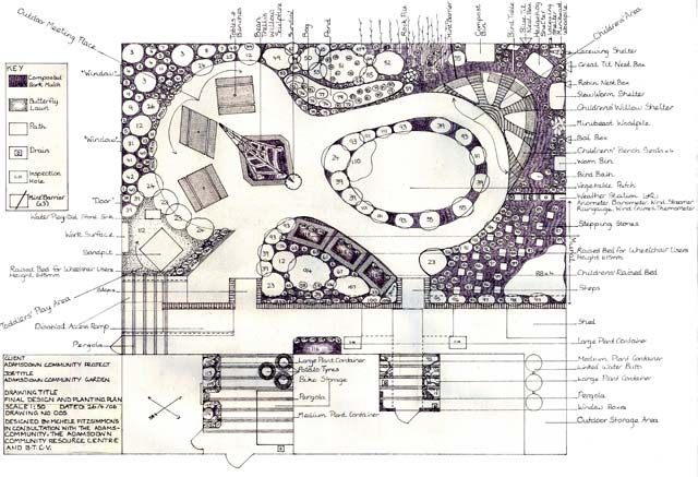 detailed permaculture garden design done for the adamsdown edible community garden
