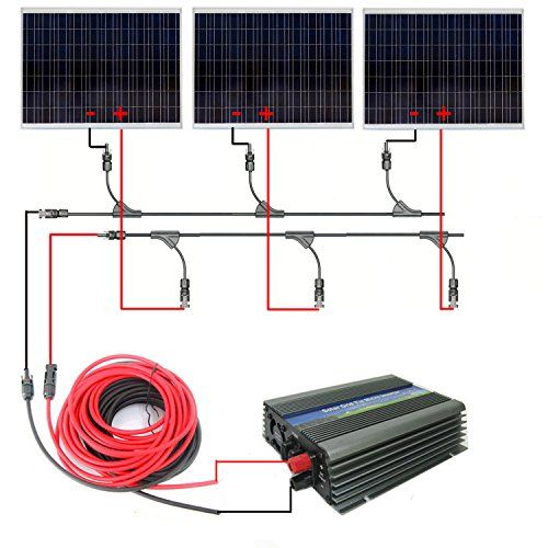 Eco Worthy 500w On Grid Tie Solar Panel System Kit For Home Power Use 3pcs 180w Solar Module With 500w Inverte No Solar Panel System Solar Module Solar Panels
