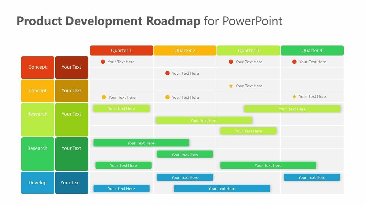 Product Development Roadmap for PowerPoint Roadmap