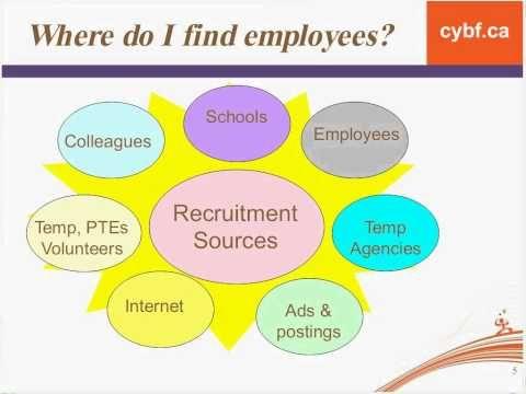 CYBF's Hiring for Small Business Webinar