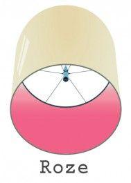 Folie Voor Lampenkap Voering Zelfklevend Gekleurd Vinyl Roze Gloss Om Je Oude Lampenkap Te Pimpen Hot Glossy Pink Vinyl To Giv Lampenkappen Lampenkap Vinyl