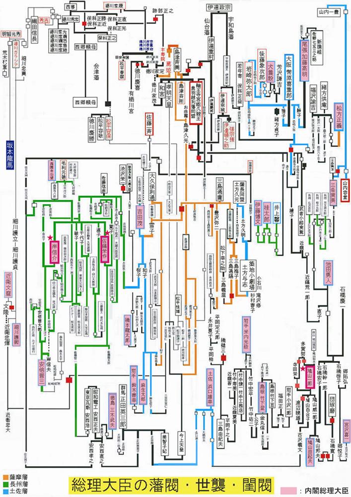 知識 おしゃれまとめの人気アイデア Pinterest Masato Nisimura
