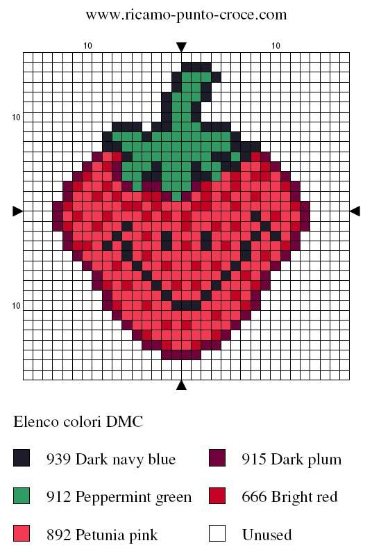 cuisine - kitchen - fraise - point de croix - cross stitch - blog