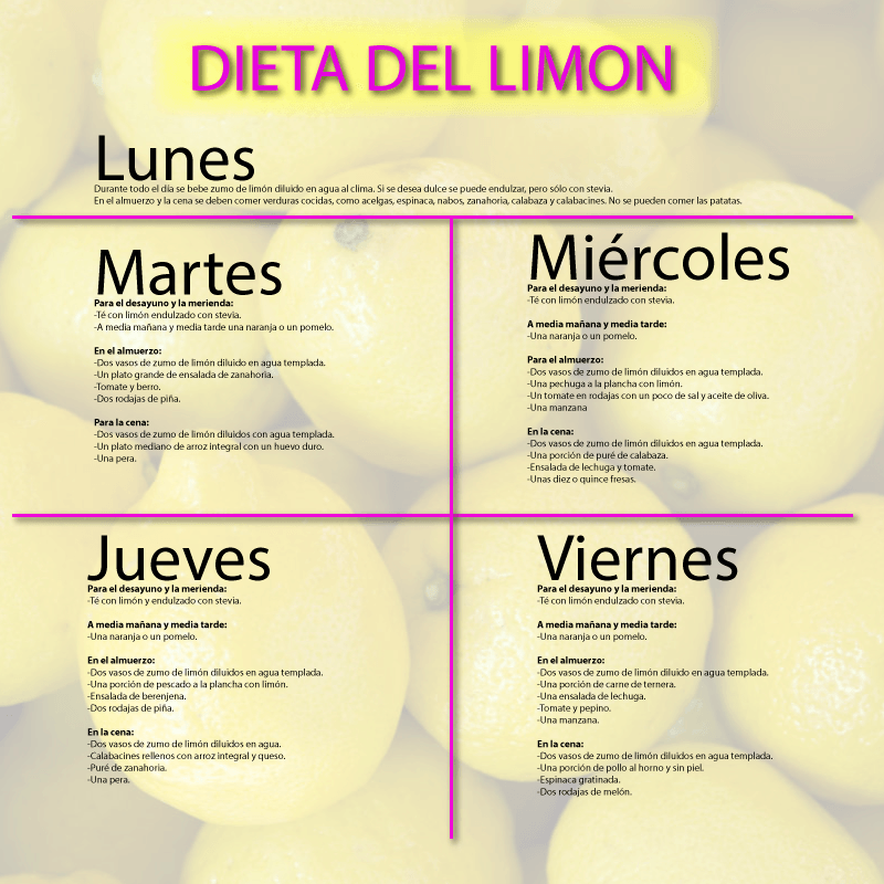 dieta s limon)
