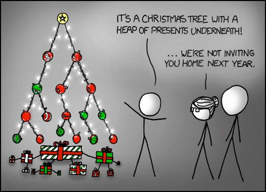 Data Structure Jokes During Christmas Funny Christmas Pictures Christmas Humor Programing Jokes