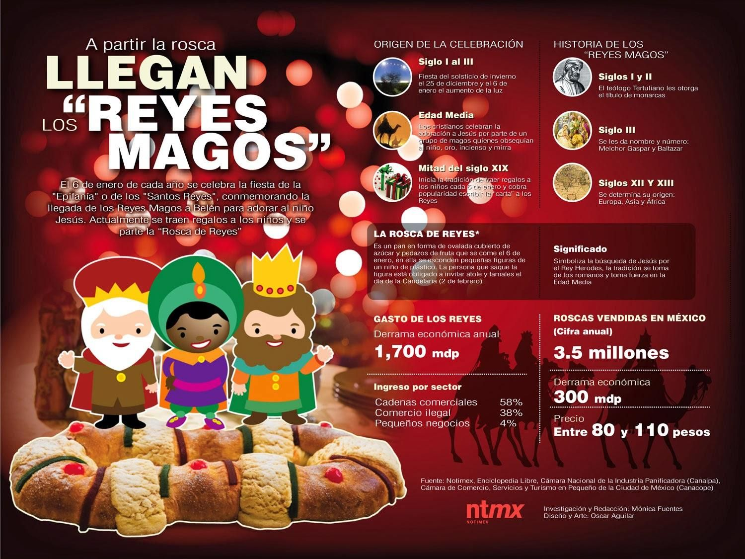 El Origen Fiesta Reyes Magos L 0sjode Spanish Teaching Resources Spanish Lesson Plans Spanish Resources