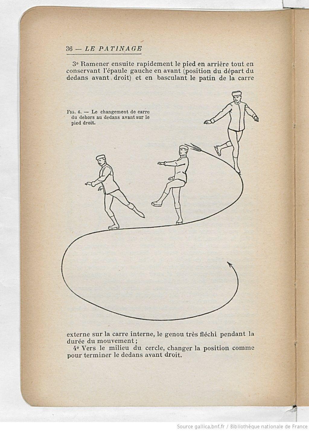Le Patinage artistique, par Louis Magnus...   1914