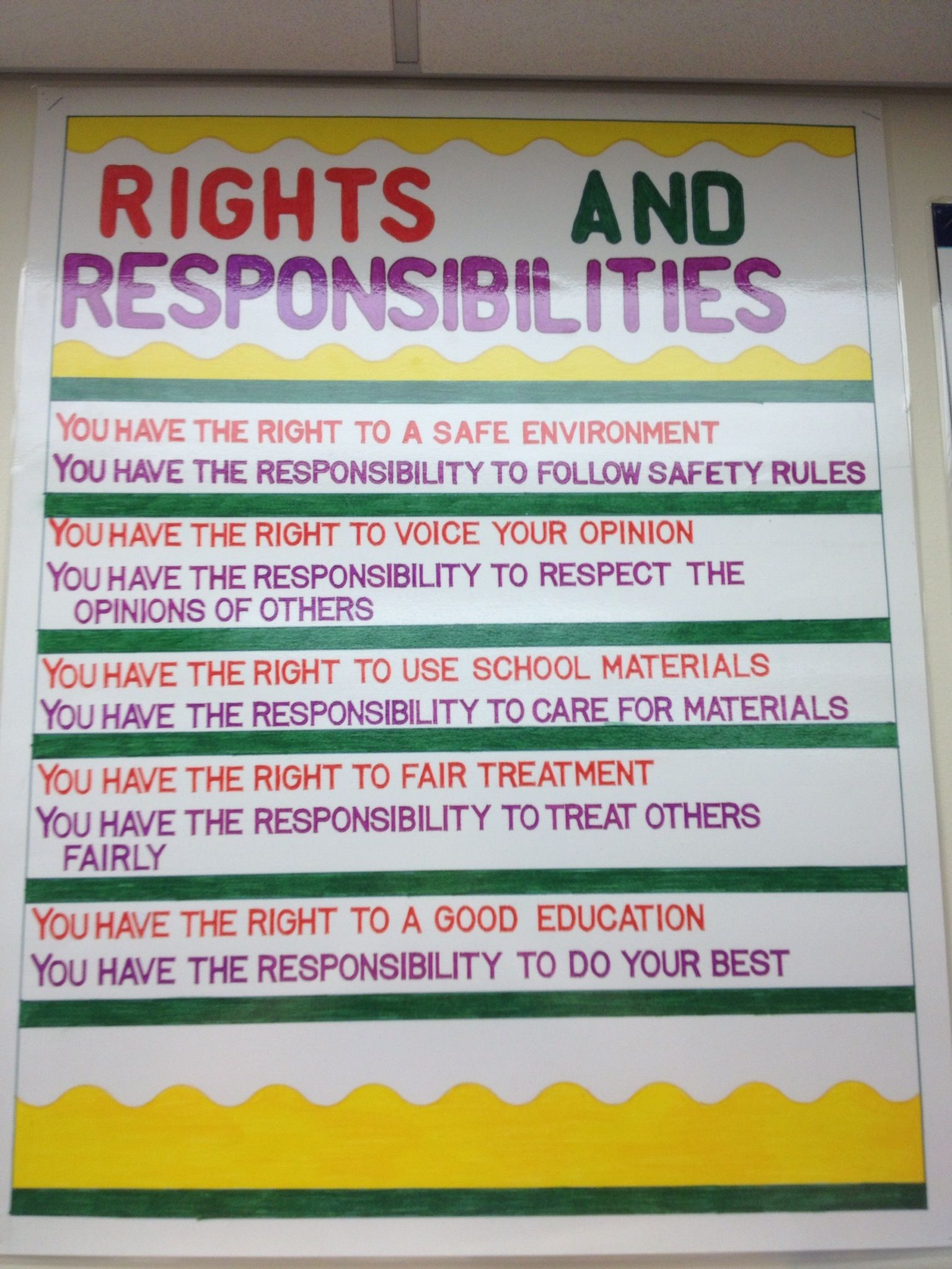 Rights And Responsibilities Posters Bulletin Boards