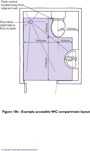 Figure 10b example accessible wc compartment layout for Bathroom sample layouts