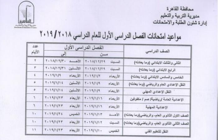 2019 نتيجة الشهادة الإبتدائية وسنوات النقل الصف الثالث الرابع الخامس الترم الأول 2019 بمحافظة القاهرة ظهرت الآن بو Bullet Journal Airline Boarding Pass