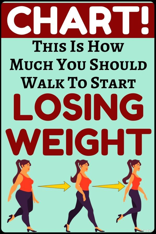 Chart this is how much you should walk to start losing weight