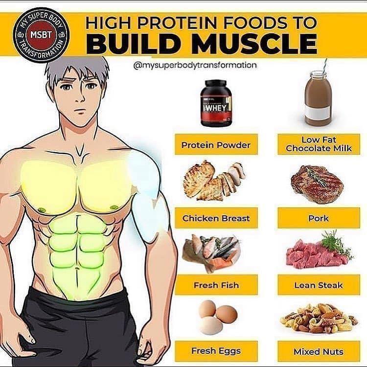 # Protein Shake # Protein Shake kaufen # Protein Shake kaufen # Ausrüstung Fitness Studio Bein ... -...
