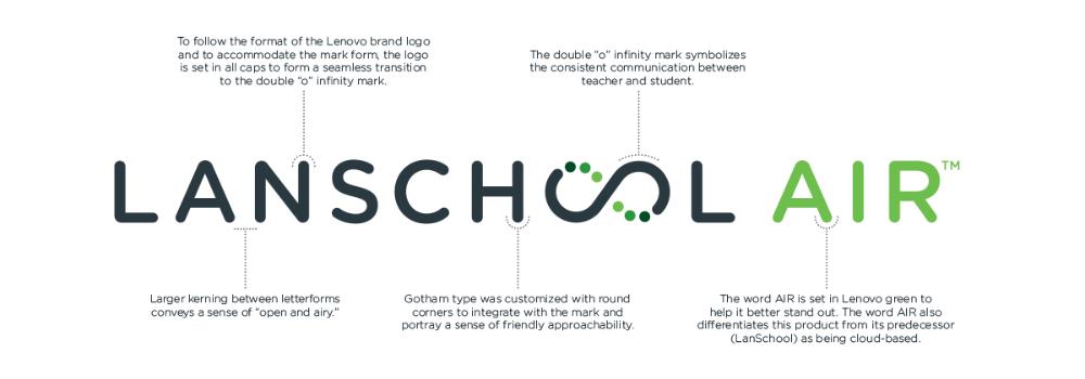 LanSchool Air Branding and Website in 2020 Classroom