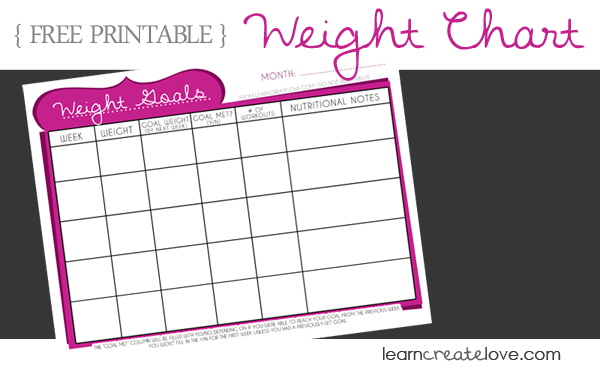 17 Best images about weight loss charts on Pinterest | Body ...