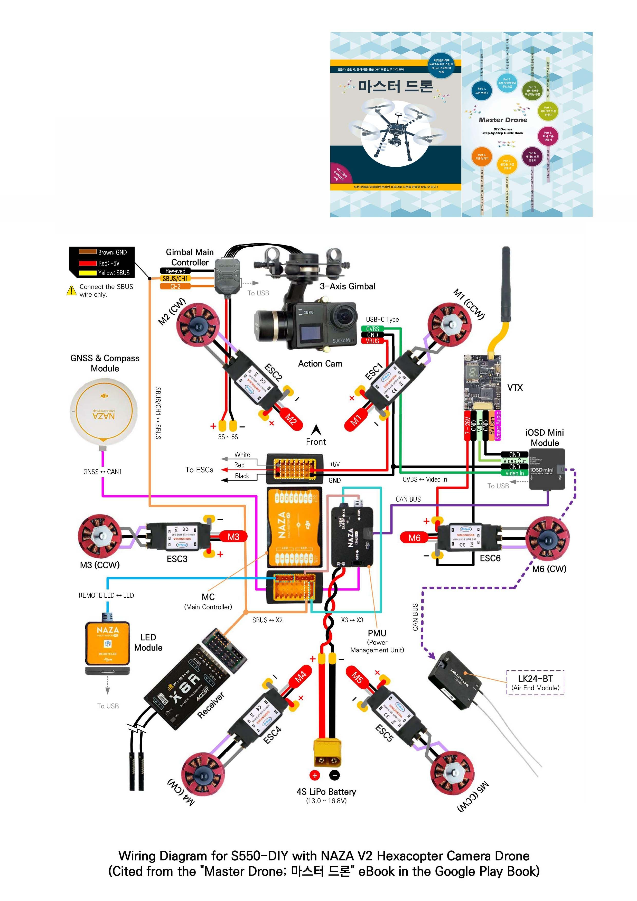 Connection Diagram for the S550-DIY Camera Drone | 드론, 대학원www.pinterest.co.kr
