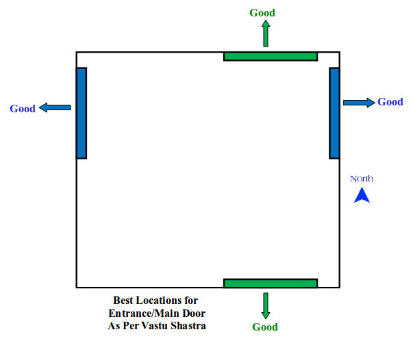 Auspicious Vastu Tips for Entrance/Main Door [DO's & DON ...